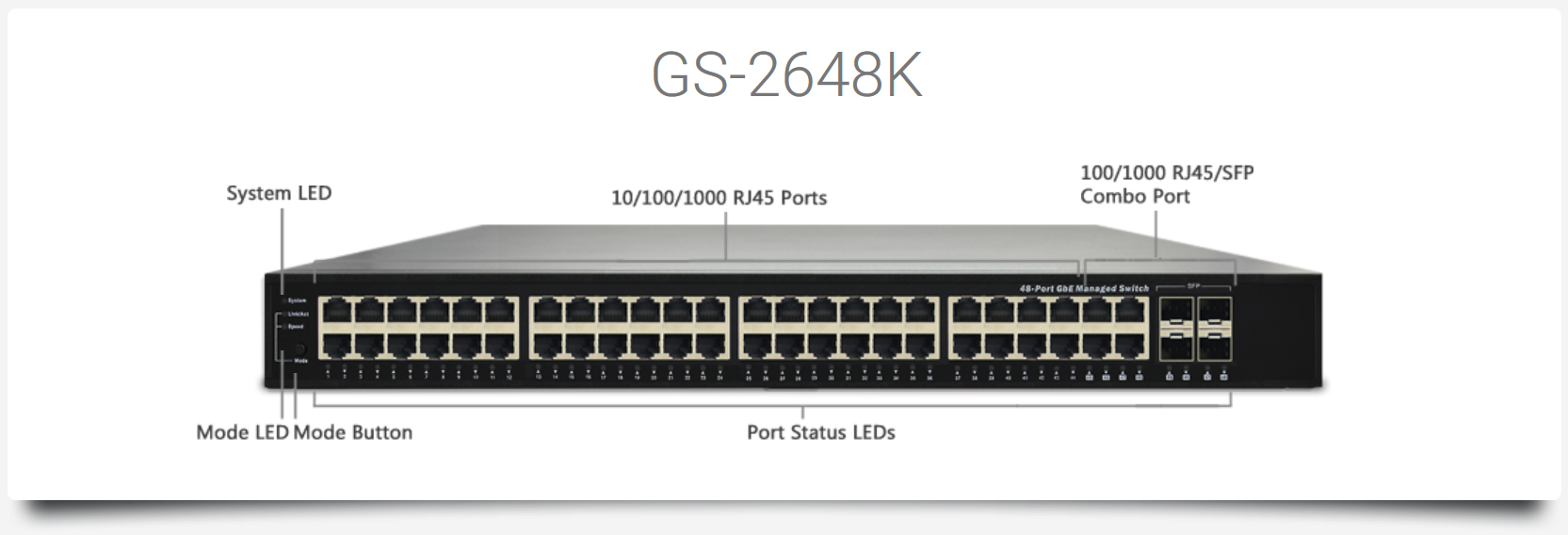 GS-2648K L2+ Managed GbE Switch