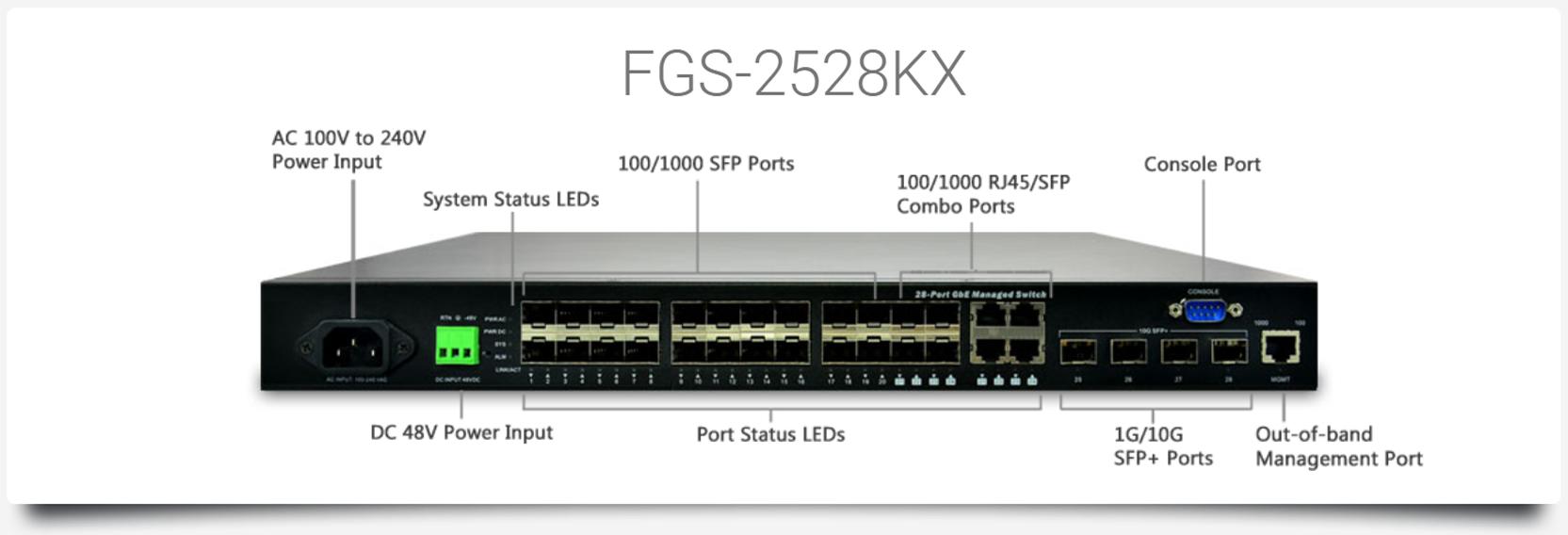 FGS-2528KX