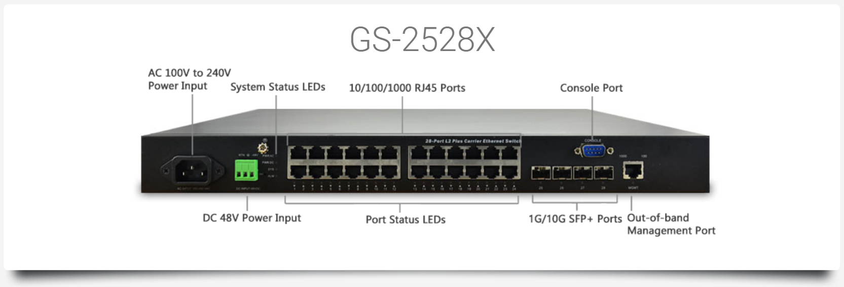 GS-2528X