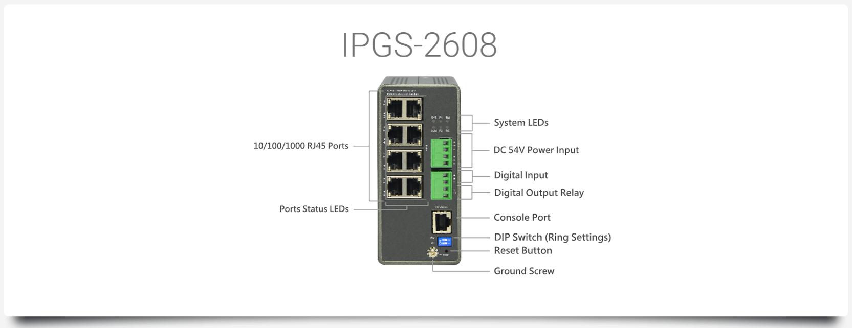 IPGS-2608
