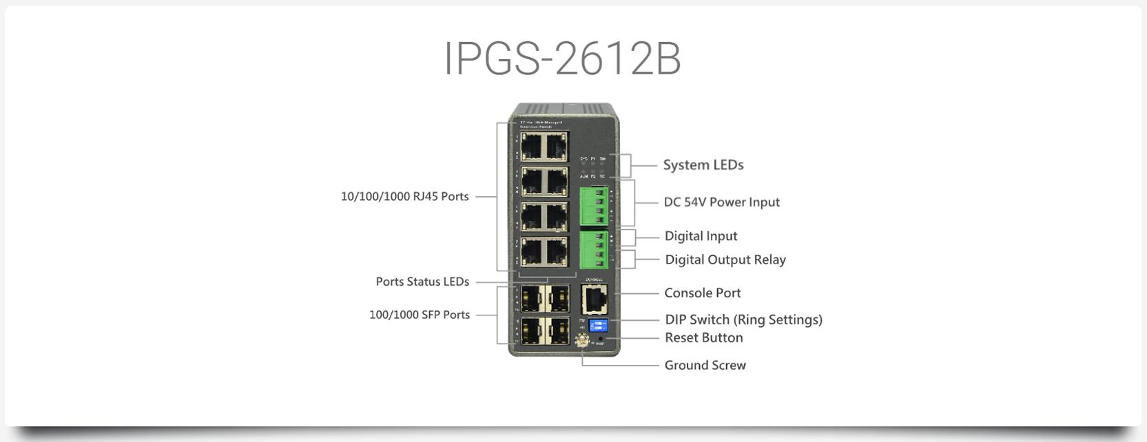IPGS-2612B