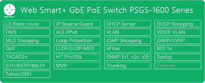 PoE-PSGS-1600