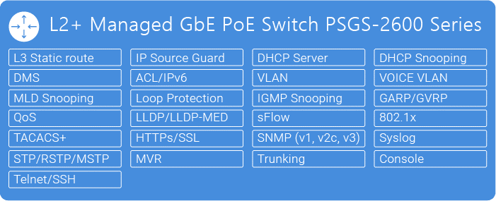 PoE-PSGS-2600