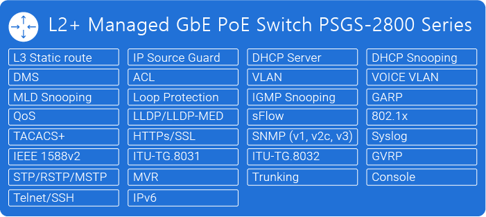 PoE-PSGS-2800