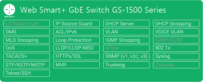 1G-GS-1500-switch
