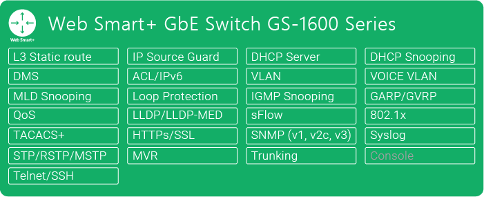 1G-GS-1600-switch