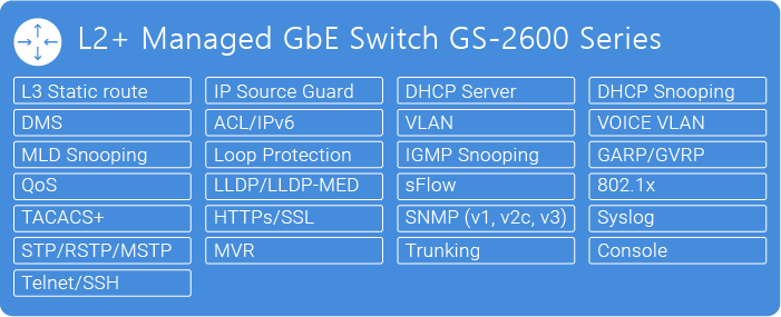 1G-GS-2600-switch