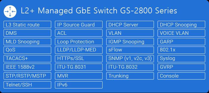 1G-GS-2800