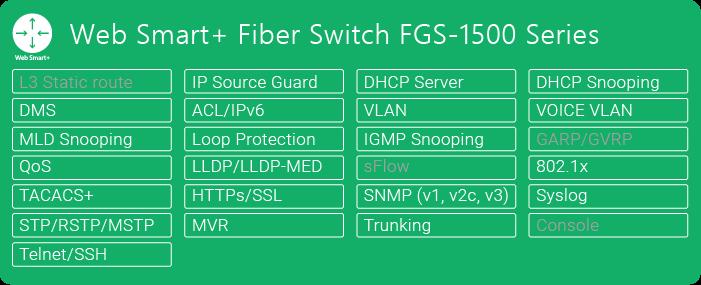 Fiber-FGS-1500