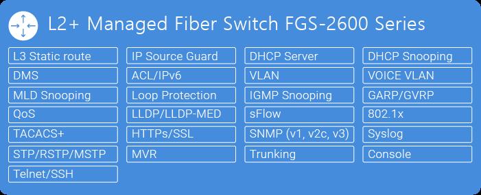 Fiber-FGS-2600